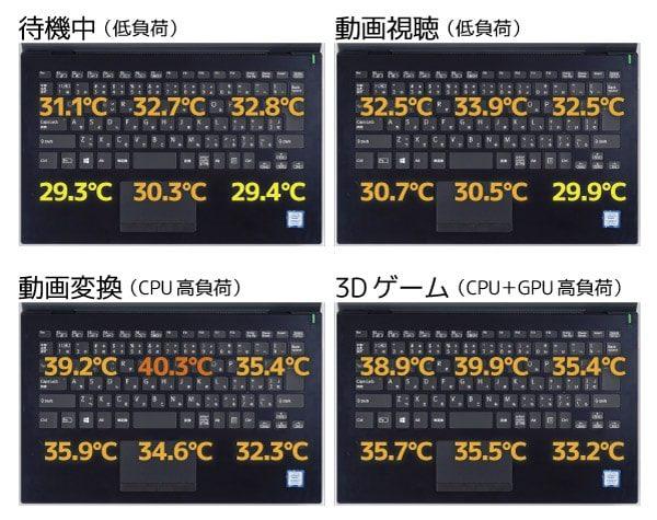 VAIO S13 キーボード面の温度