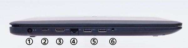 Dell G3 17 左側面