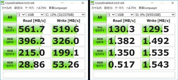 m-Book T ストレージのアクセス速度(CrystalDiskMark)