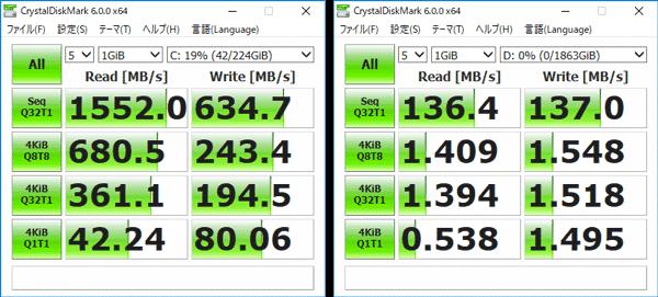 Dell G3 17 ストレージのアクセス速度
