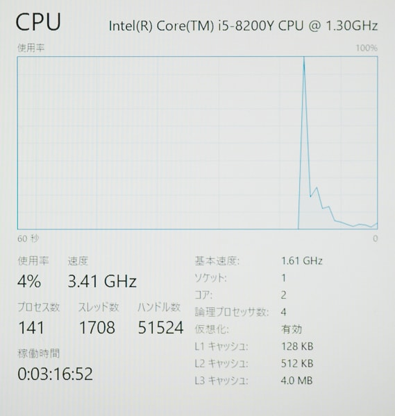 VAIO A12 CPU
