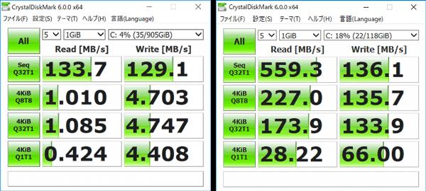 Ideapad 330(14) ストレージのアクセス速度(CrystalDiskMark)
