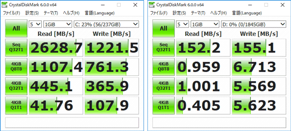 OMEN by HP 15 ストレージのアクセス速度(CrystalDiskMark)