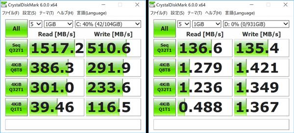Inspiron 14 5480 ストレージのアクセス速度(CrystalDiskMark)