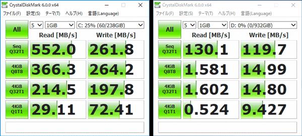 GALLERIA GCF1070NF ストレージのアクセス速度(CrystalDiskMark)