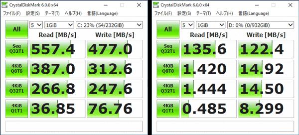 GALLERIA GCF1060GF-Eのアクセス速度(CrystalDiskMark)