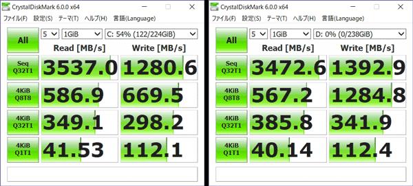 ALIENWARE M15 ストレージのアクセス速度(CrystalDiskMark)