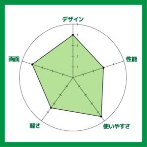 dynabook DZ/Jの評価