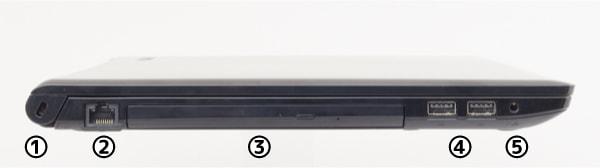 dynabook AZ15 左側面