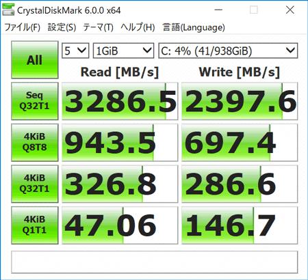 dynabook DZ83/J ストレージのアクセス速度(CrystalDiskMark)