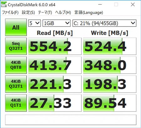 dynabook RZ83 ストレージのアクセス速度(CrystalDiskMark)