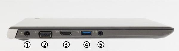 dynabook RZ63 左側面