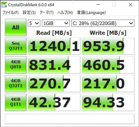 HP ENVY 13 x360 ストレージのアクセス速度(CrystalDiskMark)