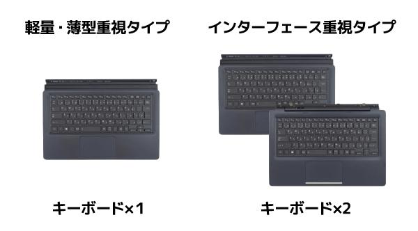 dynabook DZ83/J 付属キーボード