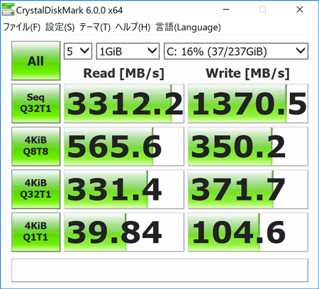 Precision 15 5000 (5530) ストレージのアクセス速度(CrystalDiskMark)