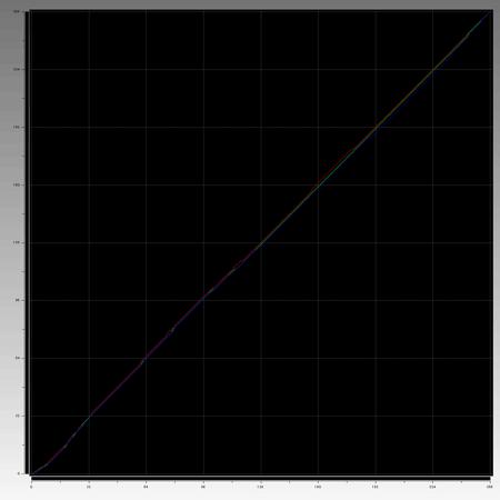 HP Spectre x360 13 ガンマカーブ