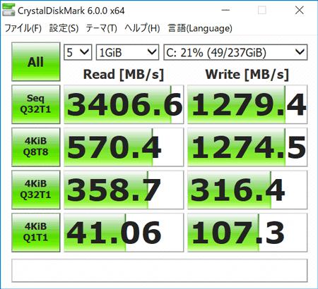 Legion T530 ストレージのアクセス速度(CrystalDiskMark)