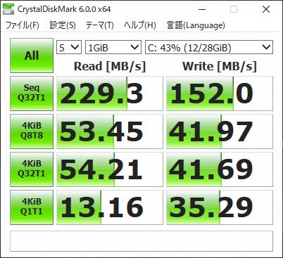 ASUS VivoBook W203MA アクセス速度(CrystalDiskMark)