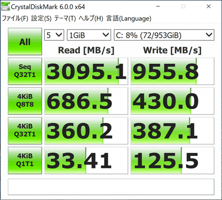 HP Spectre x360 13 ストレージのアクセス速度(CrystalDiskMark)