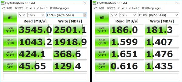 GALLERIA ZZ i9-9900K ストレージのアクセス速度(CrystalDiskMark)