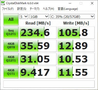ASUS E203MA アクセス速度(CrystalDiskMark)