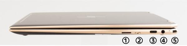 HP Spectre x360 13 右側面