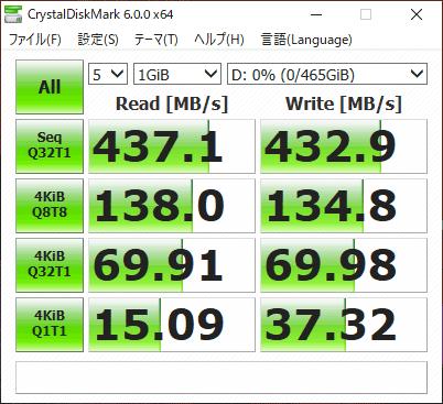 SSDのアクセス速度計測結果
