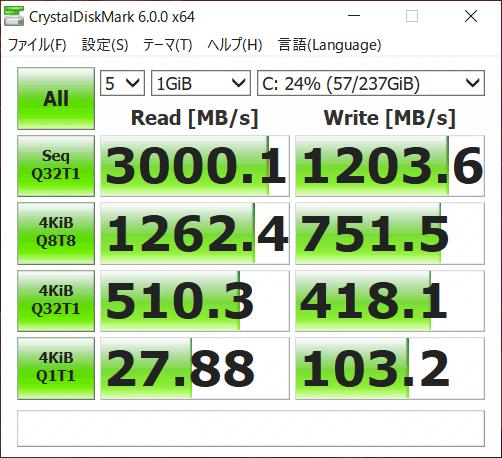FX504GD ストレージのアクセス速度(CrystalDiskMark)