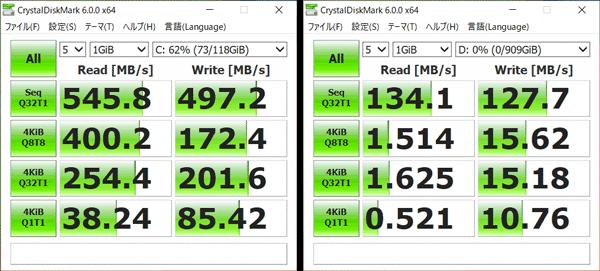 HP Pavilion 15-cu0000 ストレージのアクセス速度 (Crystal Diskmark)