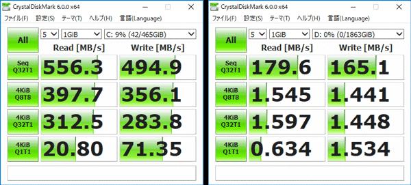 GALLERIA ZF ストレージのアクセス速度(CrystalDiskMark)