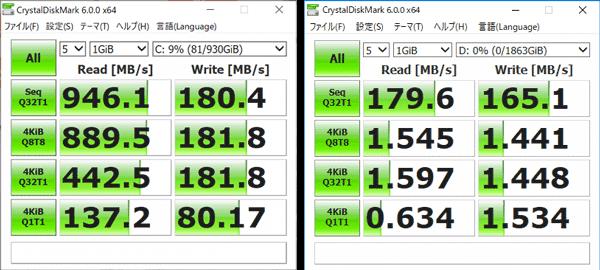 LAVIE Direct DT ストレージのアクセス速度(CrystalDiskMark)