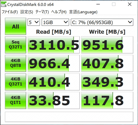 Surface Studio 2 ストレージのアクセス速度 (Crystal Diskmark)