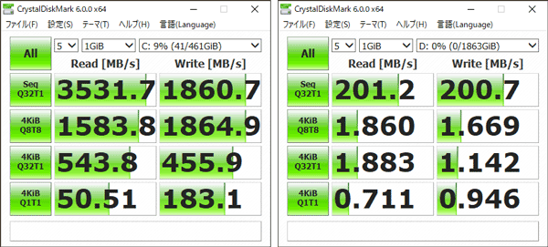 ALIENWARE AURORA R8 ストレージのアクセス速度(CrystalDiskMark)