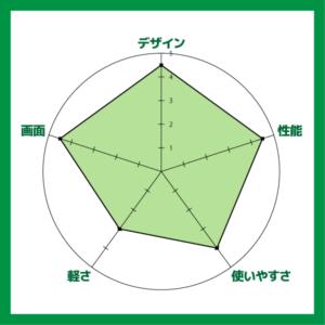 XPS 13 (9380) 評価