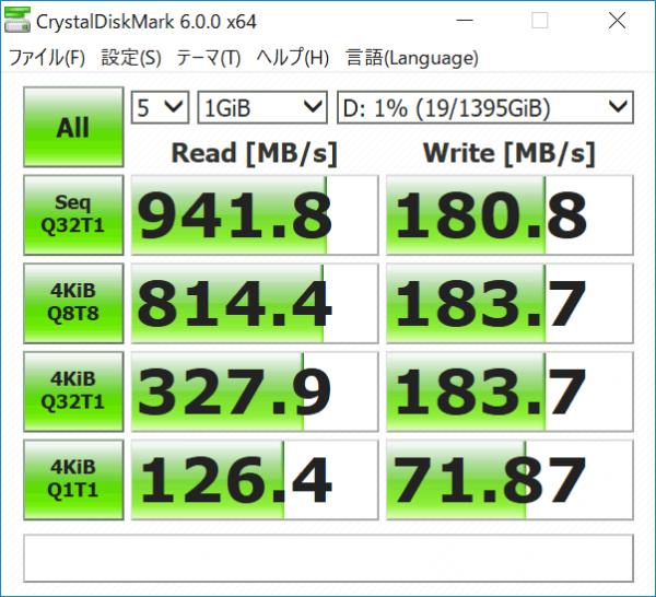 ESPRIMO FH-X/C3 ストレージのアクセス速度 (Crystal Diskmark)