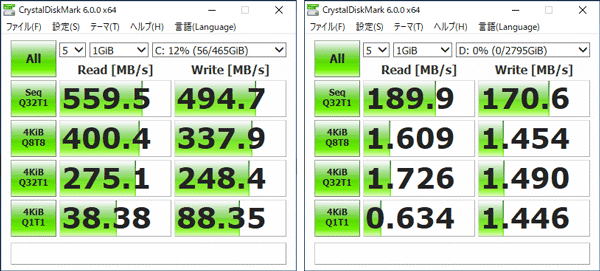 GALLERIA ZG i7-9700K ストレージのアクセス速度(CrystalDiskMark)