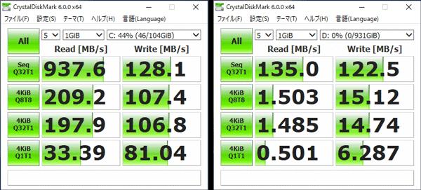Inspiron 17 3000 (3780) ストレージのアクセス速度 (Crystal Diskmark)