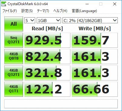 Legion C530 ストレージのアクセス速度(CrystalDiskMark)