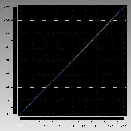 XPS 13 (9380) ガンマカーブ