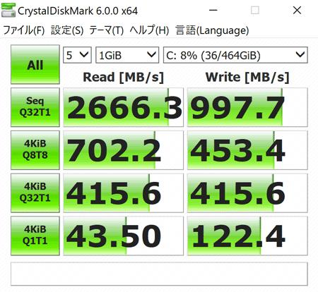 XPS 13 (9380) ストレージのアクセス速度 (Crystal Diskmark)