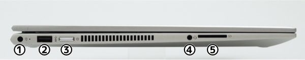 HP ENVY 15 x360 左側面