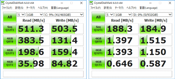 GALLERIA GAMEMASTER GX70R7 ストレージのアクセス速度 (CrystalDiskMakr)