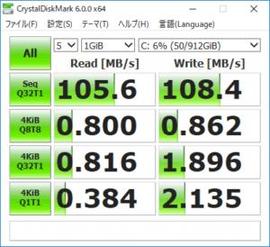 HP 17-by0000 アクセス速度