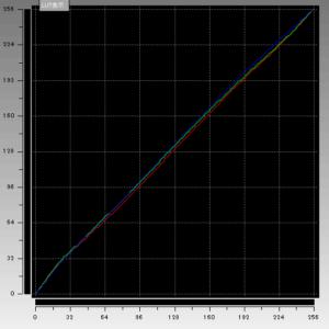 HP 17-by0000 ガンマカーブ
