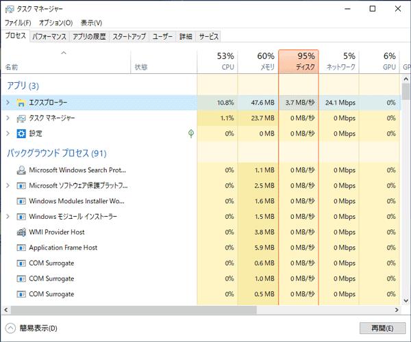 Celeron 4205U ディスク使用率