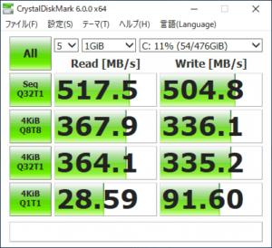 GALLERIA ST SSDのアクセス速度