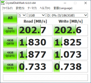 GALLERIA XF HDDのアクセス速度