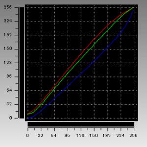 Ideapad S130 (11) トーンカーブ