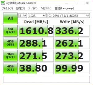 HP Pavilion All-in-One 24 SSDのアクセス速度