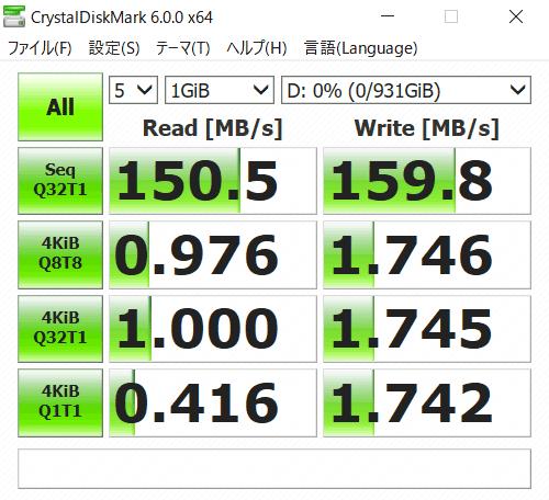 Dell G5 15 プレミアム 1TB HDD